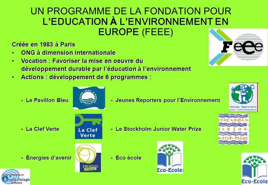 UN PROGRAMME DE LA FONDATION POUR LEDUCATION À LENVIRONNEMENT EN EUROPE (FEEE) Créée en 1983 à Paris ONG à dimension internationaleONG à dimension int