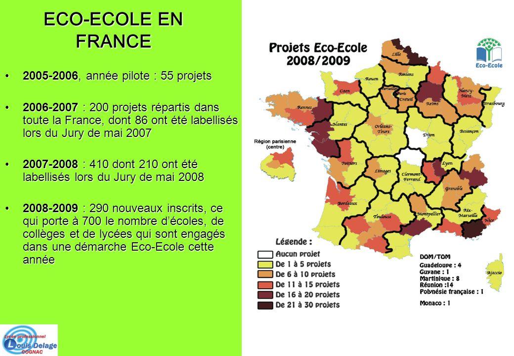 ECO-ECOLE EN FRANCE 2005-2006, année pilote : 55 projets2005-2006, année pilote : 55 projets 2006-2007 : 200 projets répartis dans toute la France, do