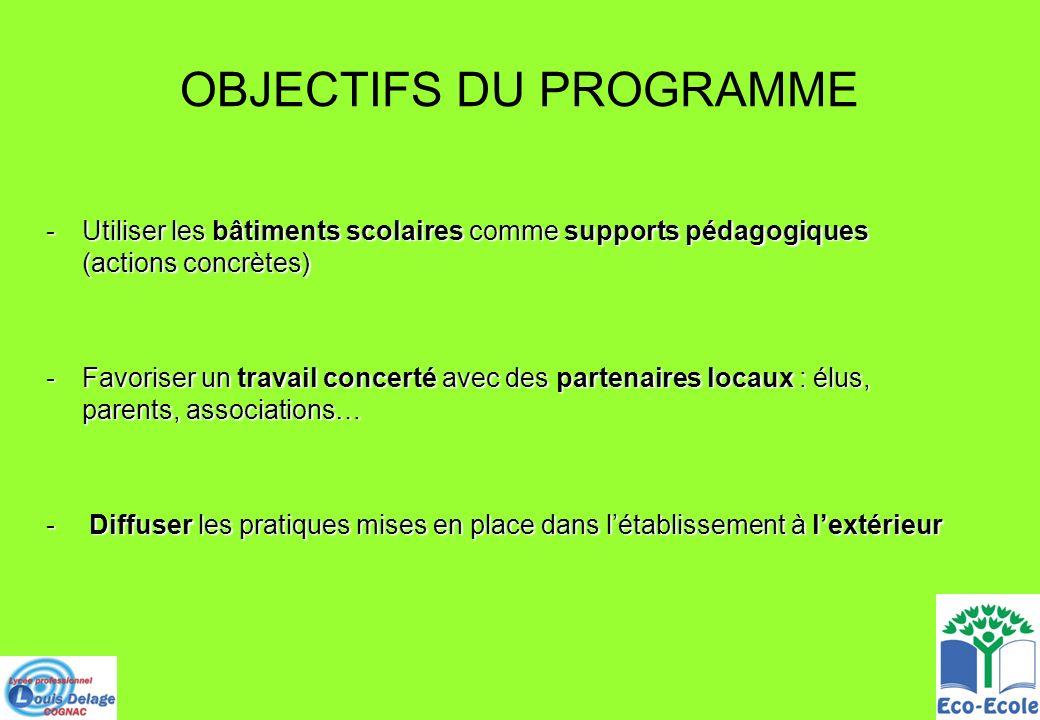 OBJECTIFS DU PROGRAMME - Utiliser les bâtiments scolaires comme supports pédagogiques (actions concrètes) -Favoriser un travail concerté avec des part