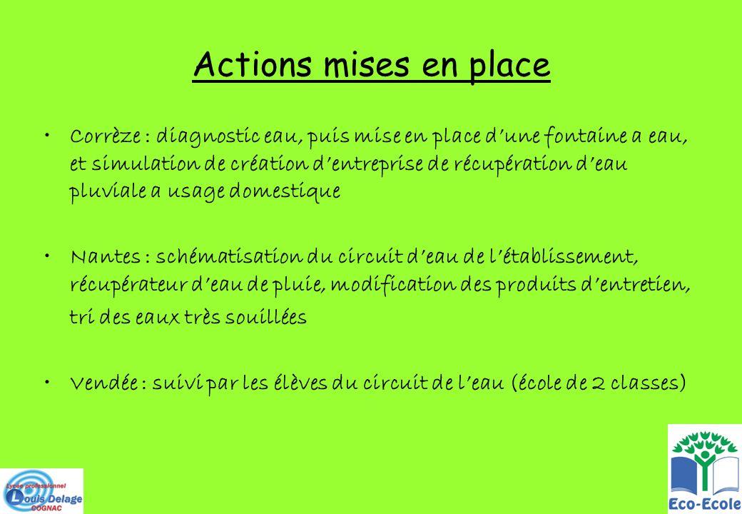 Actions mises en place Corrèze : diagnostic eau, puis mise en place dune fontaine a eau, et simulation de création dentreprise de récupération deau pl