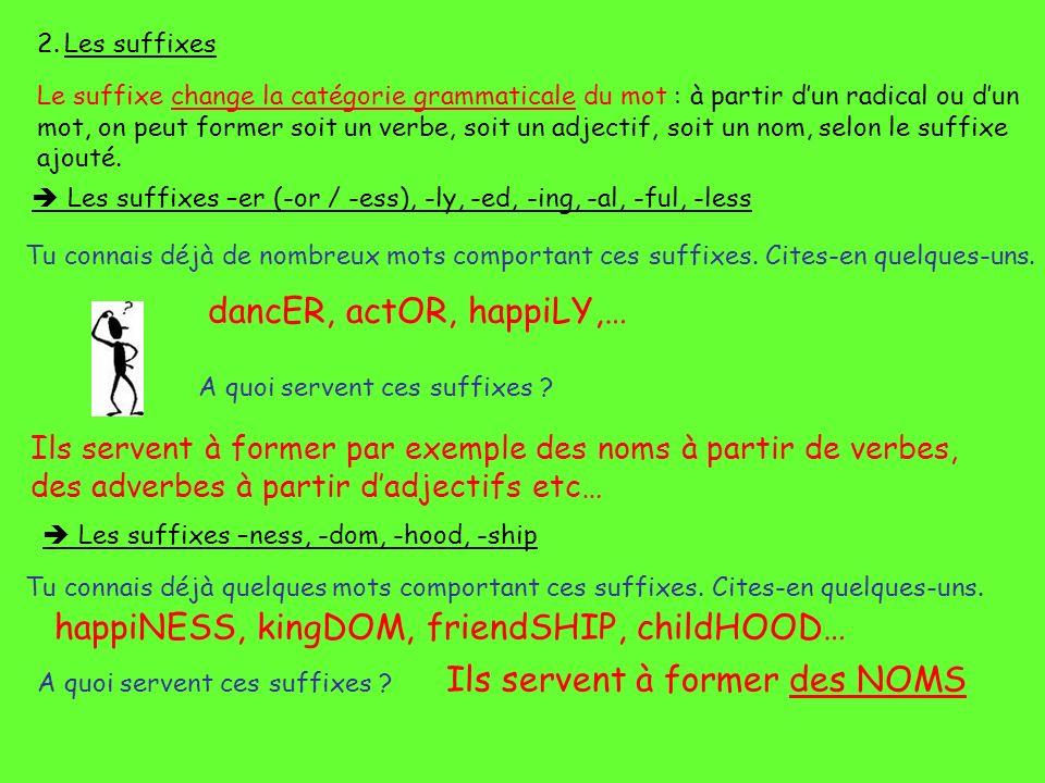 2. Les suffixes Le suffixe change la catégorie grammaticale du mot : à partir dun radical ou dun mot, on peut former soit un verbe, soit un adjectif,
