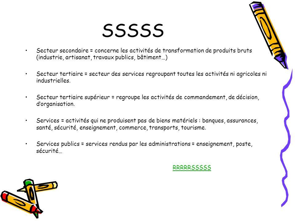 SSSSS Secteur secondaire = concerne les activités de transformation de produits bruts (industrie, artisanat, travaux publics, bâtiment…) Secteur terti