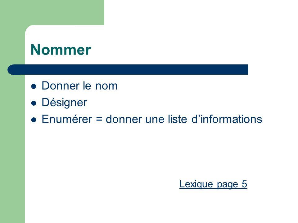Nommer Donner le nom Désigner Enumérer = donner une liste dinformations Lexique page 5