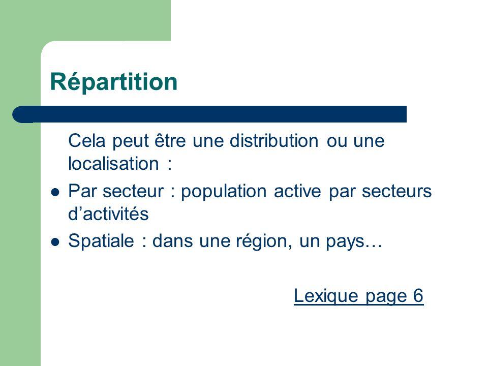 Répartition Cela peut être une distribution ou une localisation : Par secteur : population active par secteurs dactivités Spatiale : dans une région,