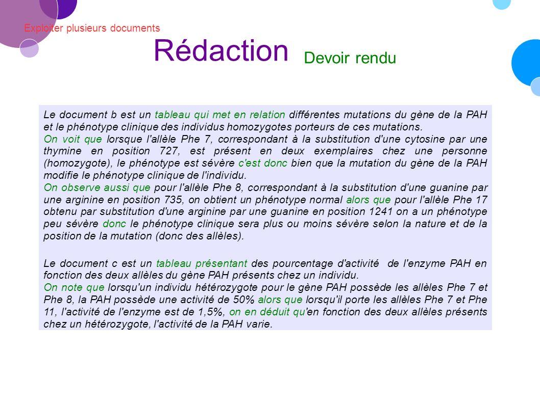 Exploiter plusieurs documents Rédaction Le document b est un tableau qui met en relation différentes mutations du gène de la PAH et le phénotype clinique des individus homozygotes porteurs de ces mutations.