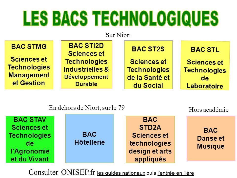 6 BAC STMG Sciences et Technologies Management et Gestion BAC STI2D Sciences et Technologies Industrielles & Développement Durable BAC ST2S Sciences e