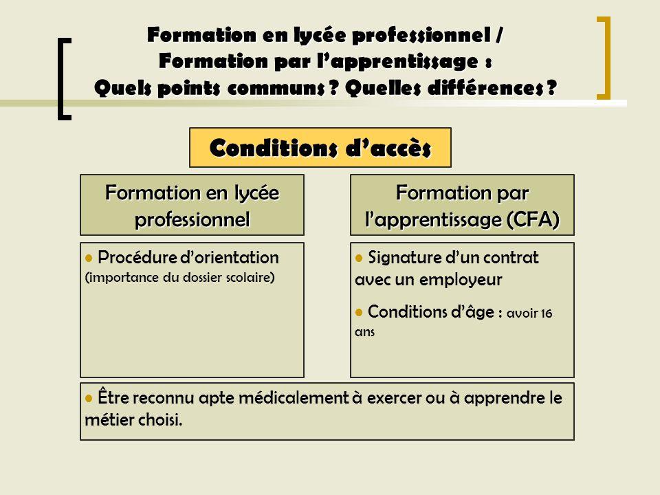Formation en lycée professionnel / Formation par lapprentissage : Quels points communs ? Quelles différences ? Conditions daccès Procédure dorientatio