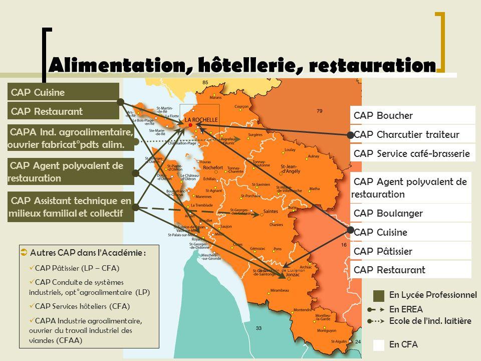 Alimentation, hôtellerie, restauration Autres CAP dans lAcadémie : CAP Pâtissier (LP – CFA) CAP Conduite de systèmes industriels, opt°agroalimentaire