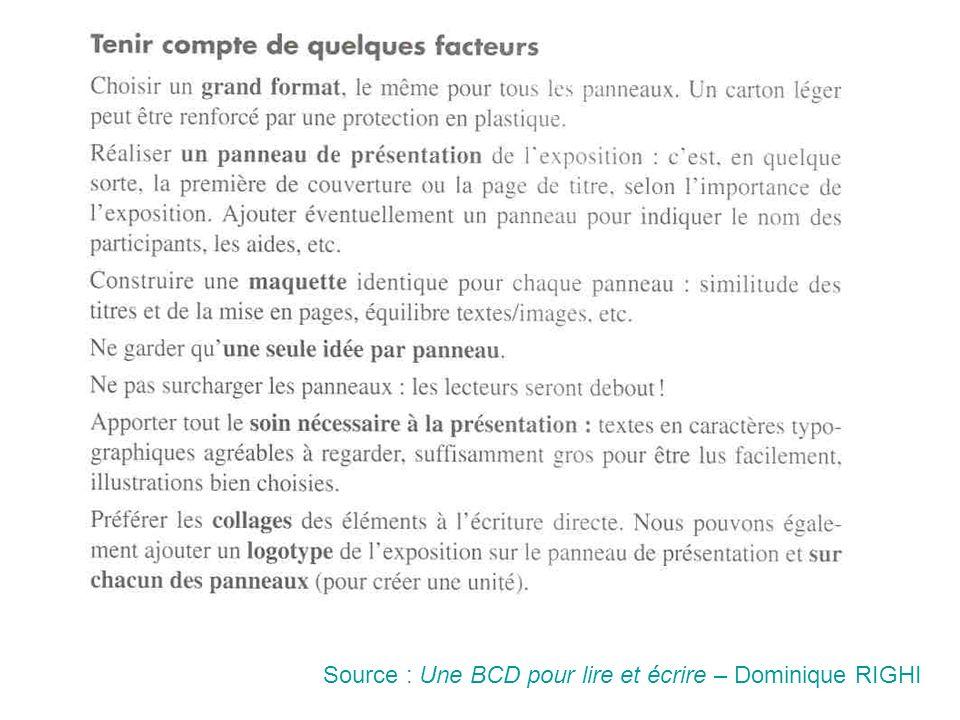 Source : Une BCD pour lire et écrire – Dominique RIGHI