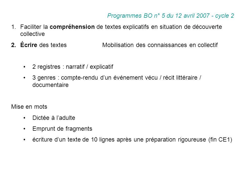3ème phase, rédactionnelle : les corrections décriture visée : lier les phrases en elles ou assurer la cohésion du texte contraintes : vérifier la pertinence - des connecteurs, - de la concordance des temps, - de lutilisation des pronoms, - de la ponctuation