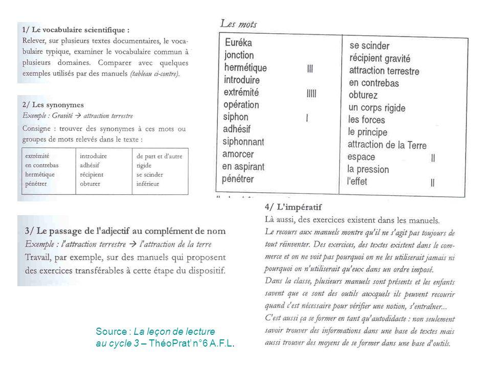 Source : La leçon de lecture au cycle 3 – ThéoPrat n°6 A.F.L.