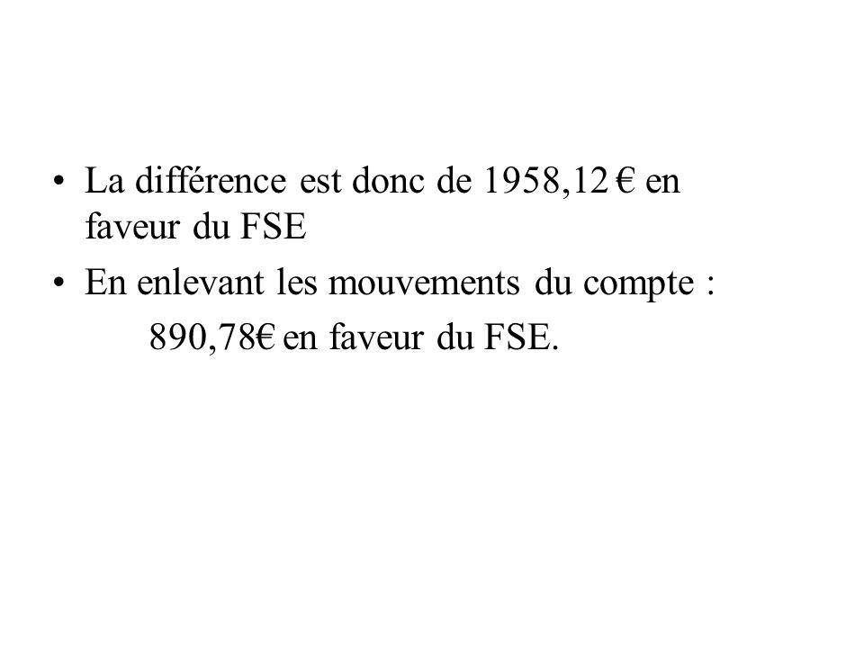 La différence est donc de 1958,12 en faveur du FSE En enlevant les mouvements du compte : 890,78 en faveur du FSE.