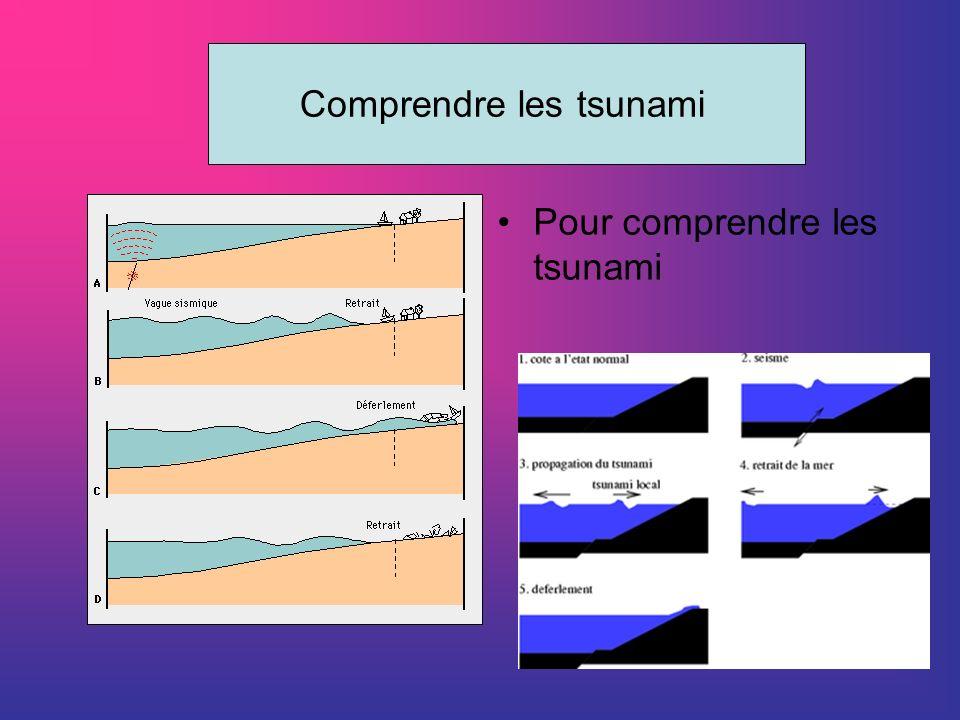 Pour comprendre les tsunami Comprendre les tsunami