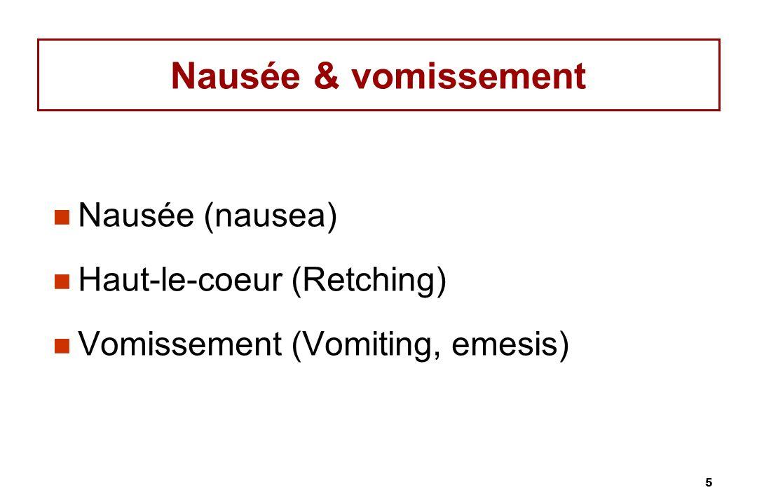16 Main classes of anti-emetic drugs