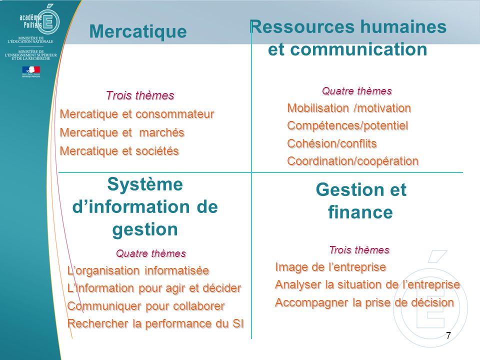 Mercatique Trois thèmes Mercatique et consommateur Mercatique et marchés Mercatique et sociétés 7 Ressources humaines et communication Quatre thèmes M