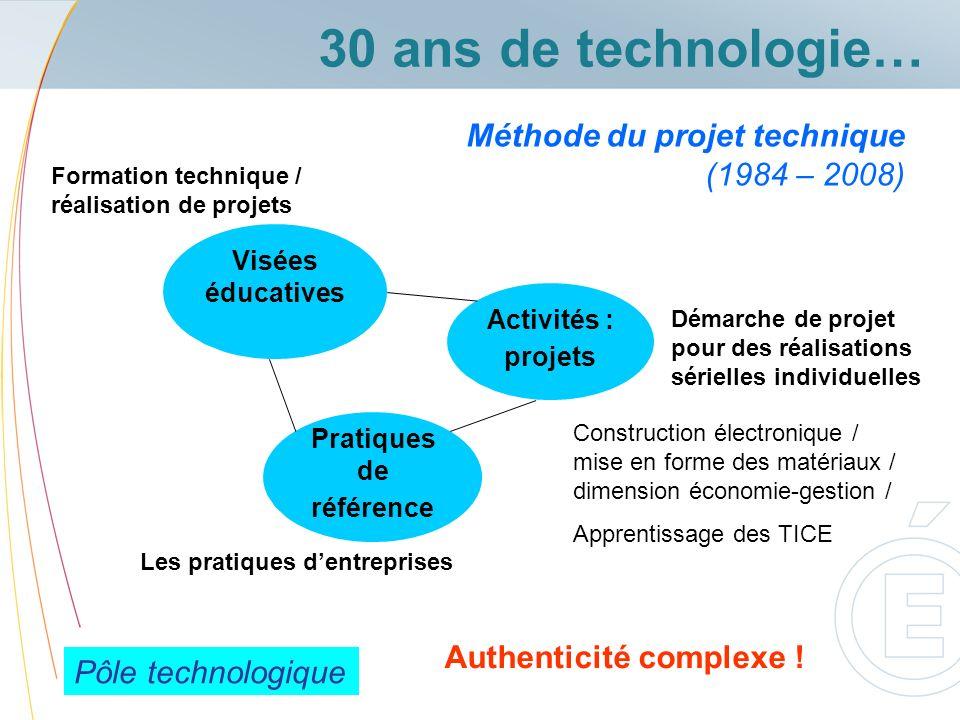 Visées éducatives Activités : projets Pratiques de référence Méthode du projet technique (1984 – 2008) Formation technique / réalisation de projets Dé