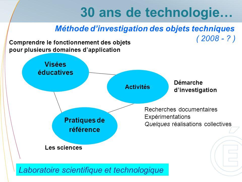 Visées éducatives Activités Pratiques de référence Méthode dinvestigation des objets techniques ( 2008 - ? ) Comprendre le fonctionnement des objets p