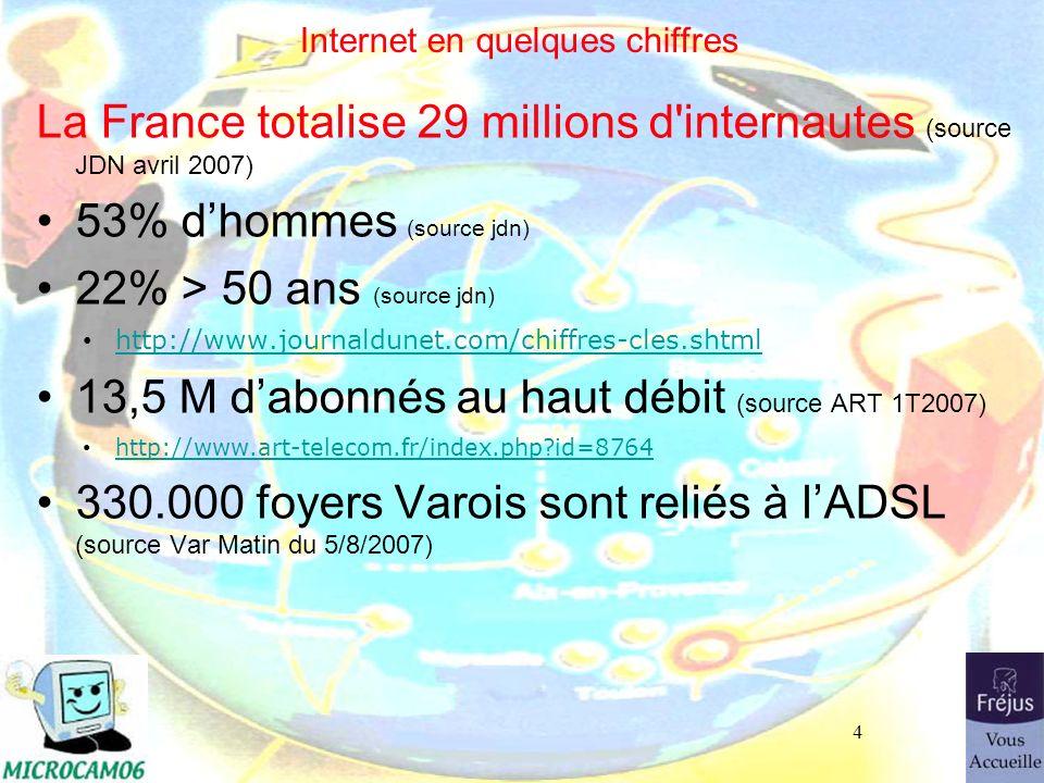 4 Internet en quelques chiffres La France totalise 29 millions d'internautes (source JDN avril 2007) 53% dhommes (source jdn) 22% > 50 ans (source jdn