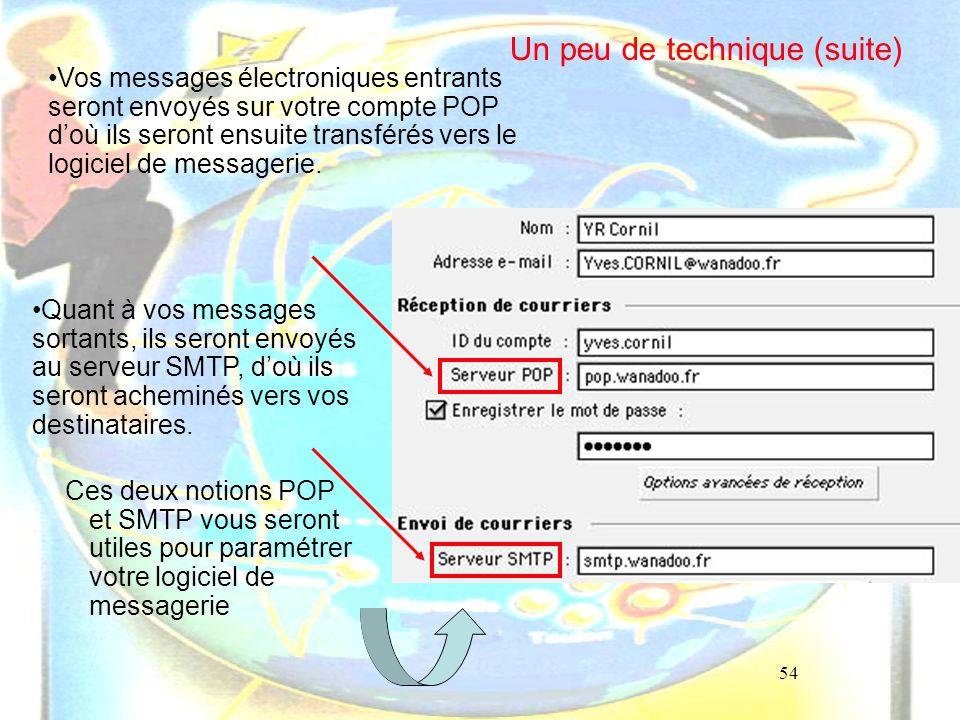 54 Un peu de technique (suite) Ces deux notions POP et SMTP vous seront utiles pour paramétrer votre logiciel de messagerie Vos messages électroniques