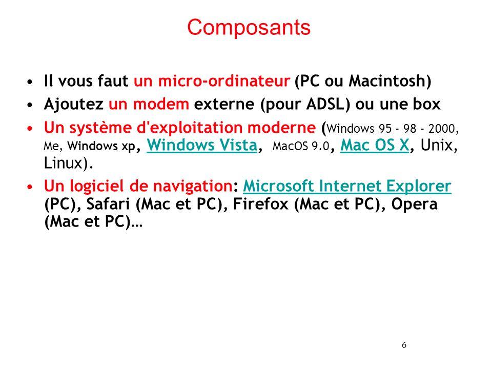 6 Composants Il vous faut un micro-ordinateur (PC ou Macintosh) Ajoutez un modem externe (pour ADSL) ou une box Un système d'exploitation moderne ( Wi