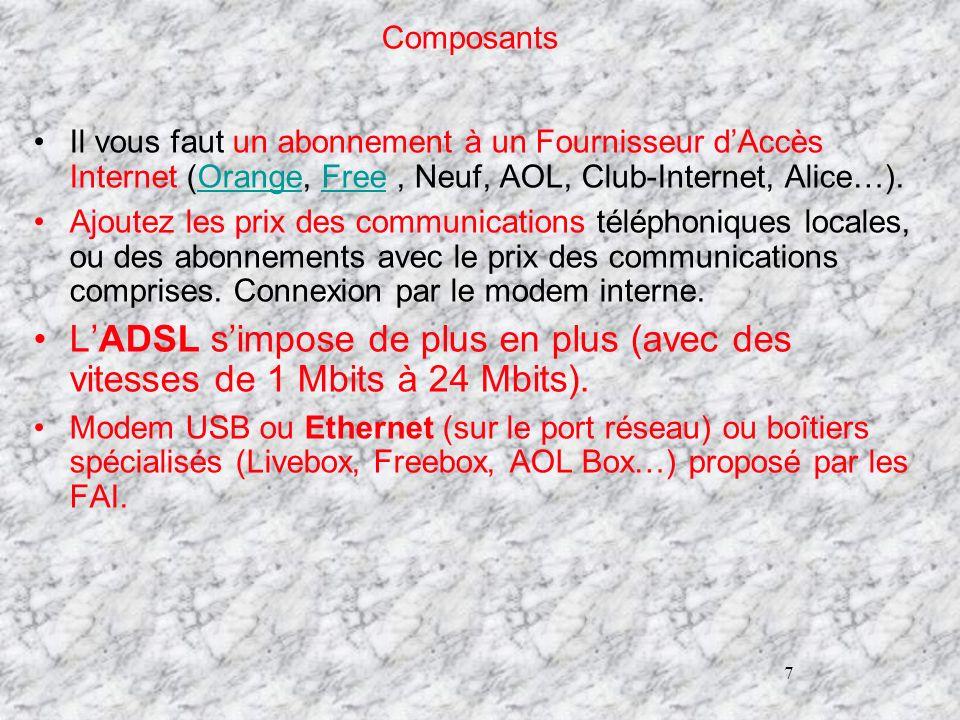 7 Composants Il vous faut un abonnement à un Fournisseur dAccès Internet (Orange, Free, Neuf, AOL, Club-Internet, Alice…).Free Ajoutez les prix des co