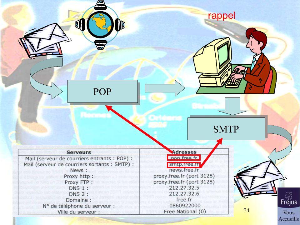 74 rappel POPSMTP