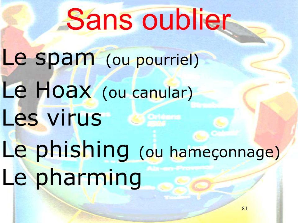 81 Sans oublier Le spam (ou pourriel) Le Hoax (ou canular) Les virus Le phishing (ou hameçonnage) Le pharming