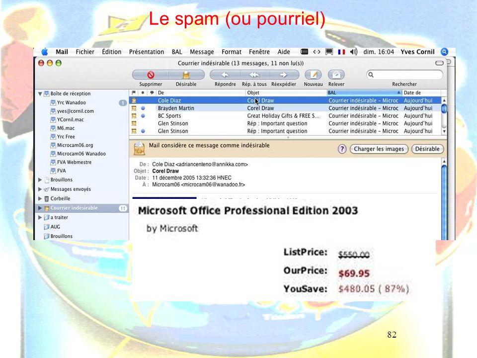 82 Le spam (ou pourriel)