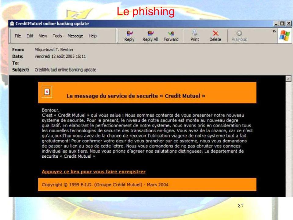 87 Le phishing