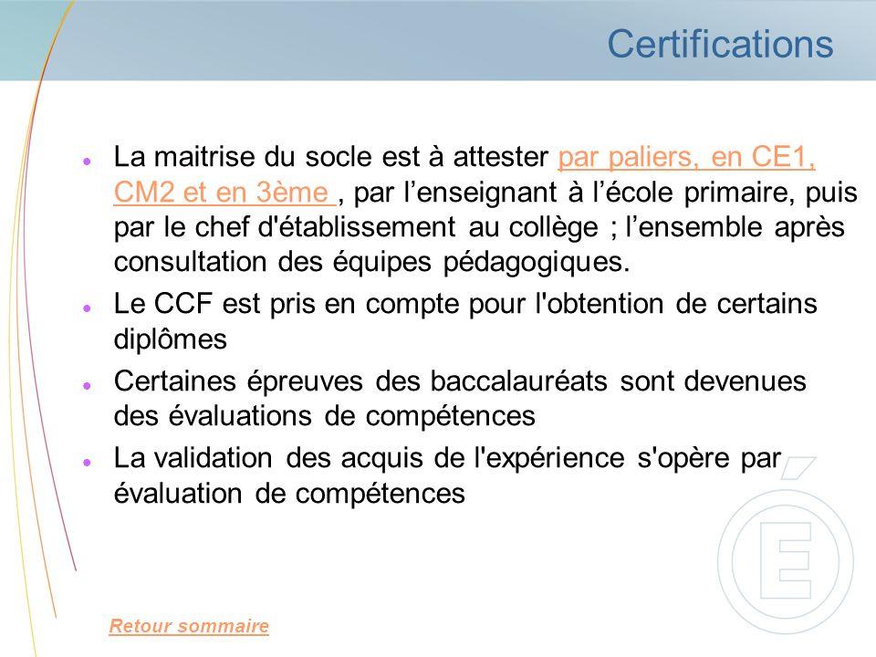 Certifications La maitrise du socle est à attester par paliers, en CE1, CM2 et en 3ème, par lenseignant à lécole primaire, puis par le chef d'établiss