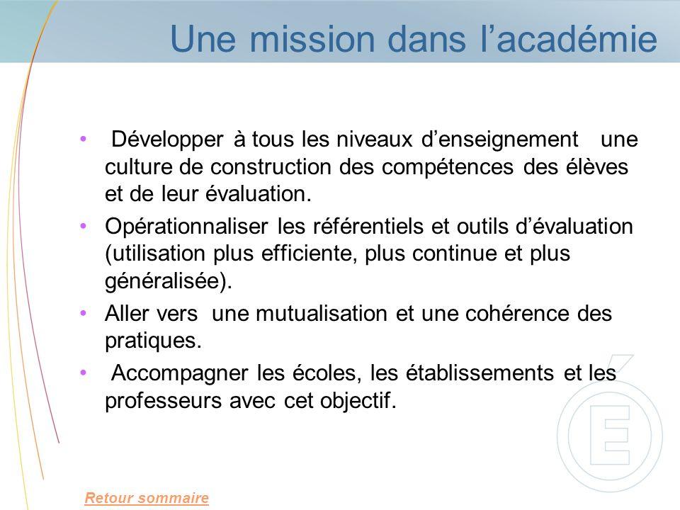 Une mission dans lacadémie Développer à tous les niveaux denseignement une culture de construction des compétences des élèves et de leur évaluation. O