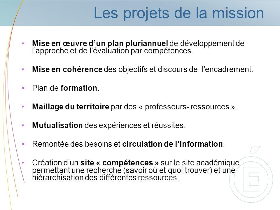 Les projets de la mission Mise en œuvre dun plan pluriannuel de développement de lapproche et de lévaluation par compétences. Mise en cohérence des ob