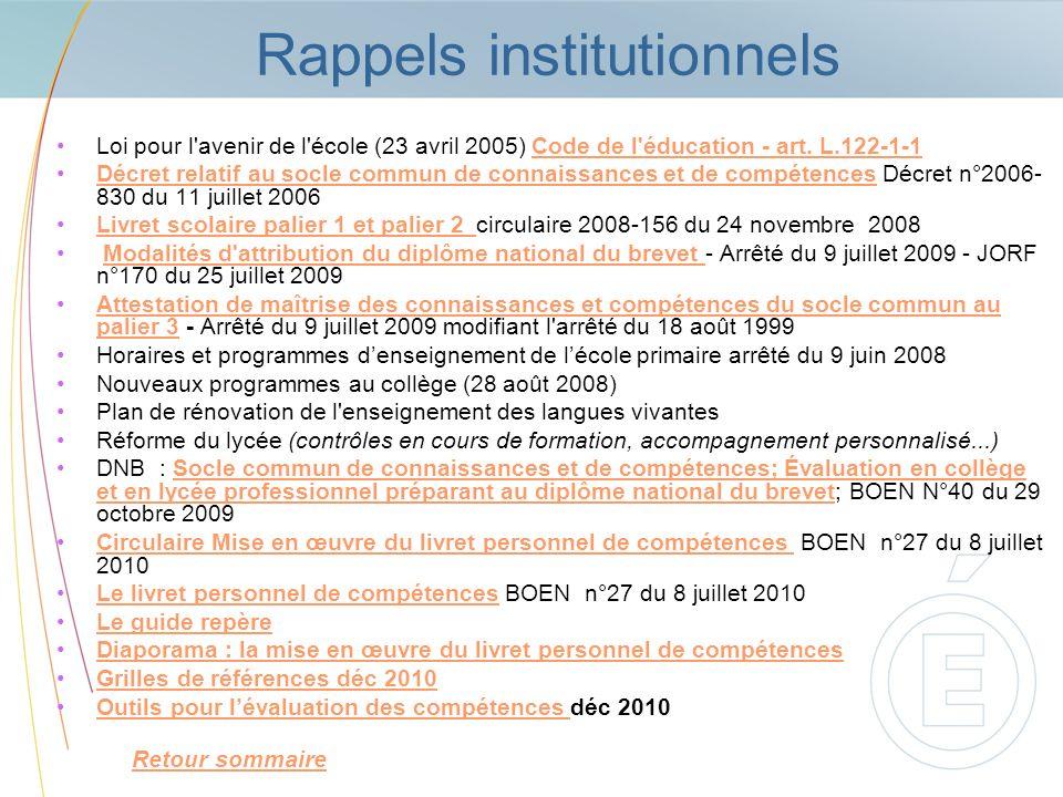 Rappels institutionnels Loi pour l'avenir de l'école (23 avril 2005) Code de l'éducation - art. L.122-1-1Code de l'éducation - art. L.122-1-1 Décret r