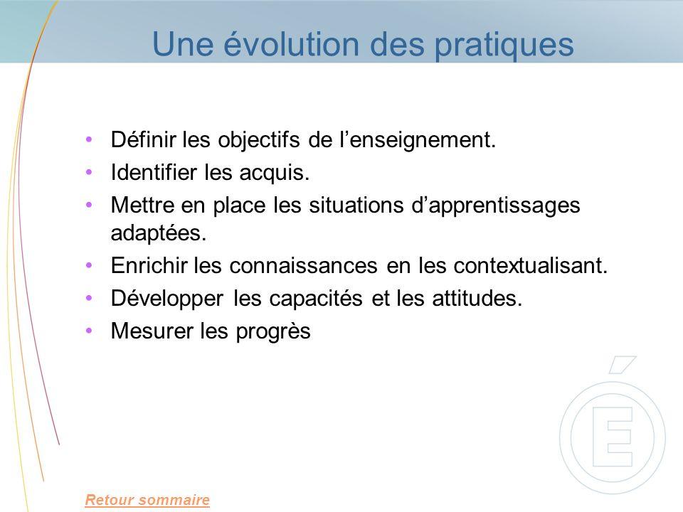 Une évolution des pratiques Définir les objectifs de lenseignement. Identifier les acquis. Mettre en place les situations dapprentissages adaptées. En