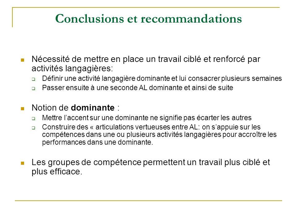 Conclusions et recommandations Nécessité de mettre en place un travail ciblé et renforcé par activités langagières: Définir une activité langagière do