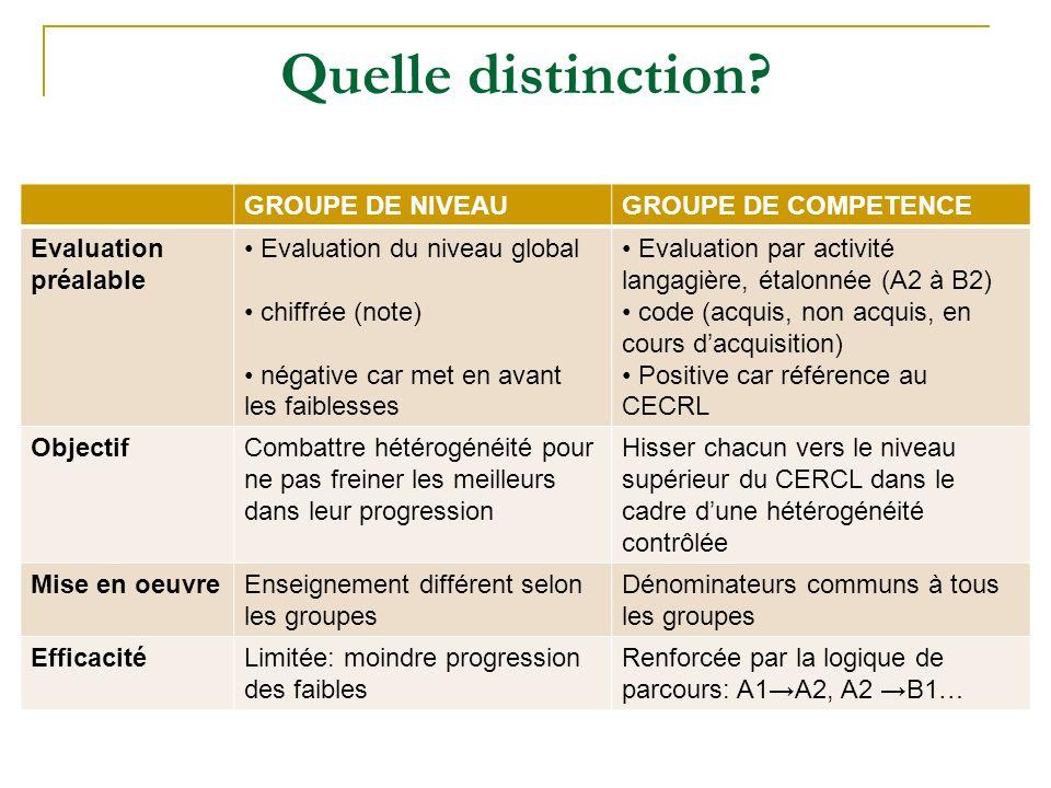 Quelle distinction? GROUPE DE NIVEAUGROUPE DE COMPETENCE Evaluation préalable Evaluation du niveau global chiffrée (note) négative car met en avant le