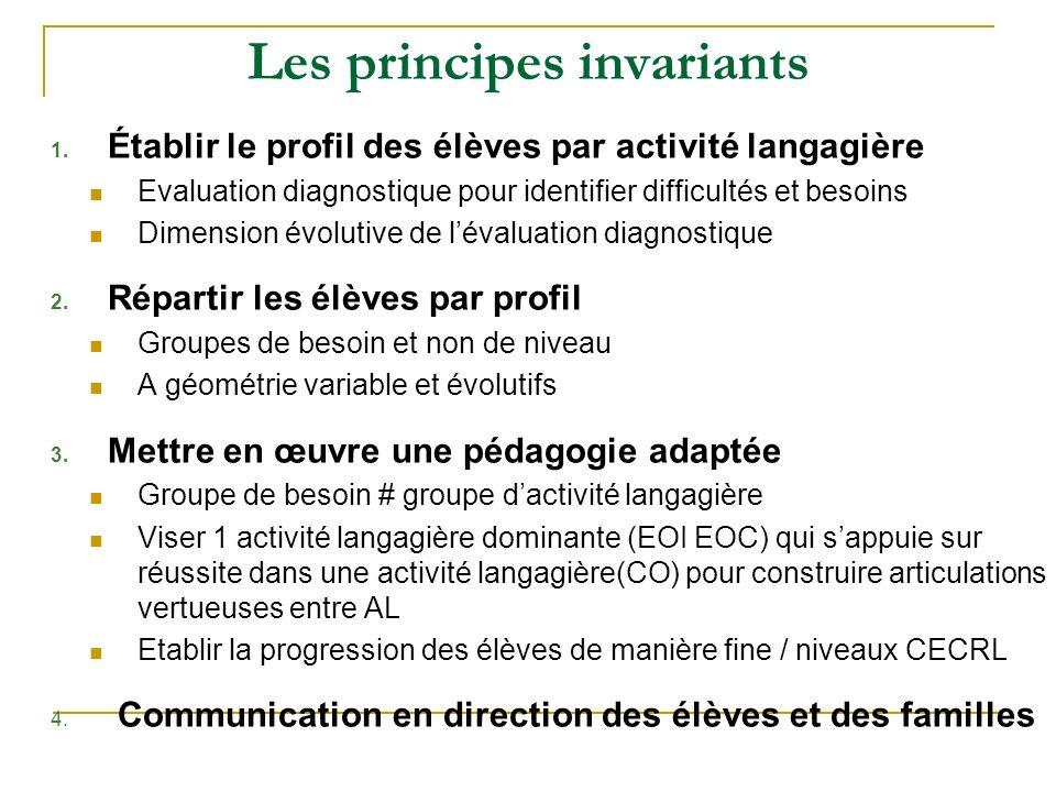 Les principes invariants 1. Établir le profil des élèves par activité langagière Evaluation diagnostique pour identifier difficultés et besoins Dimens
