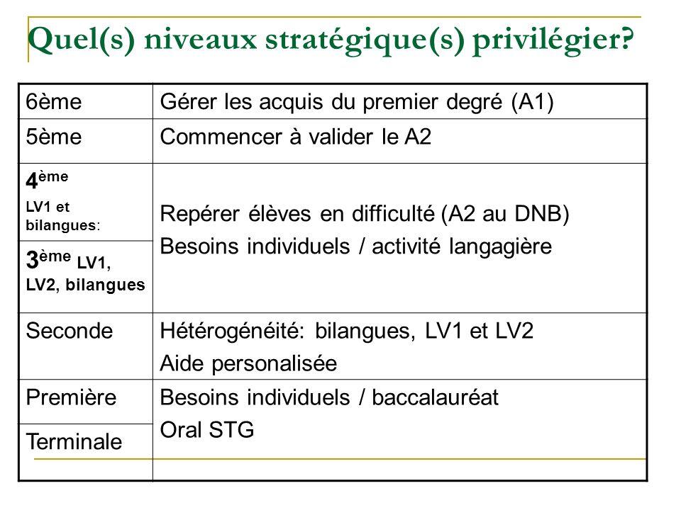 Quel(s) niveaux stratégique(s) privilégier? 6èmeGérer les acquis du premier degré (A1) 5èmeCommencer à valider le A2 4 ème LV1 et bilangues: Repérer é