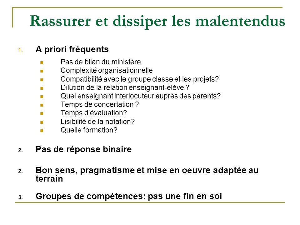 Rassurer et dissiper les malentendus 1. A priori fréquents Pas de bilan du ministère Complexité organisationnelle Compatibilité avec le groupe classe