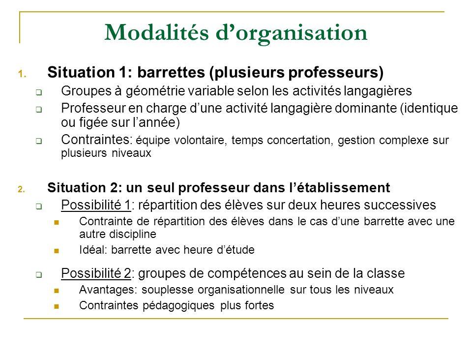 Modalités dorganisation 1. Situation 1: barrettes (plusieurs professeurs) Groupes à géométrie variable selon les activités langagières Professeur en c