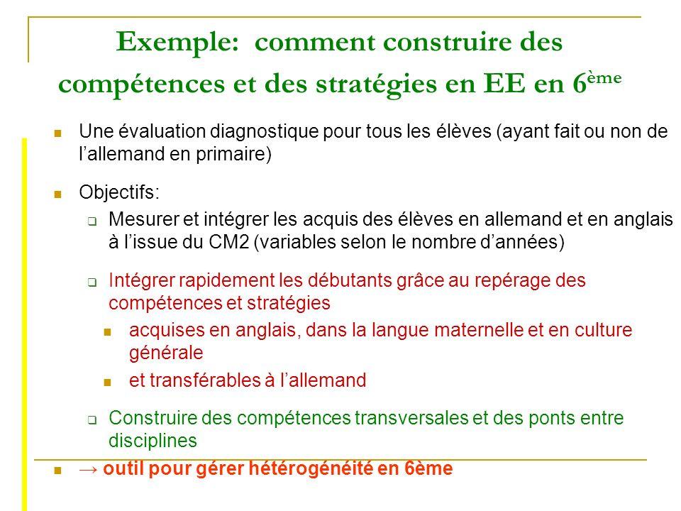 Exemple: comment construire des compétences et des stratégies en EE en 6 ème Une évaluation diagnostique pour tous les élèves (ayant fait ou non de la