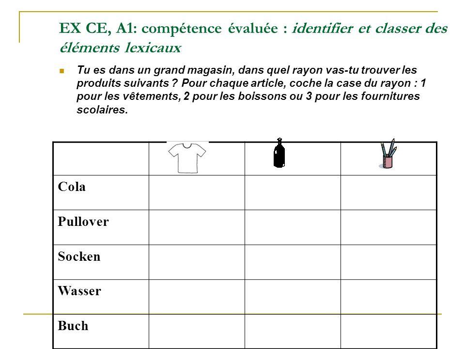 EX CE, A1: compétence évaluée : identifier et classer des éléments lexicaux Tu es dans un grand magasin, dans quel rayon vas-tu trouver les produits s