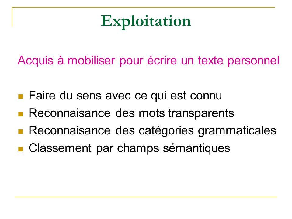 Exploitation Acquis à mobiliser pour écrire un texte personnel Faire du sens avec ce qui est connu Reconnaisance des mots transparents Reconnaisance d