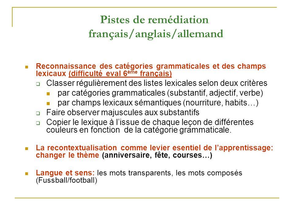 Pistes de remédiation français/anglais/allemand Reconnaissance des catégories grammaticales et des champs lexicaux (difficulté eval 6 ème français) Cl