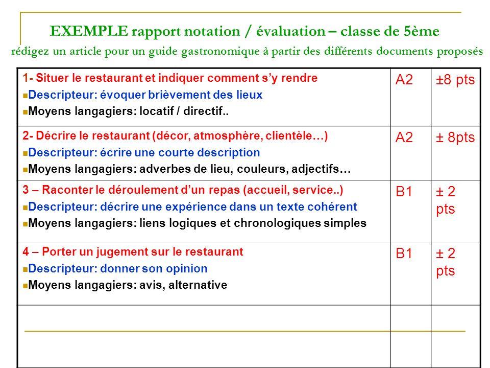 EXEMPLE rapport notation / évaluation – classe de 5ème rédigez un article pour un guide gastronomique à partir des différents documents proposés 1- Si