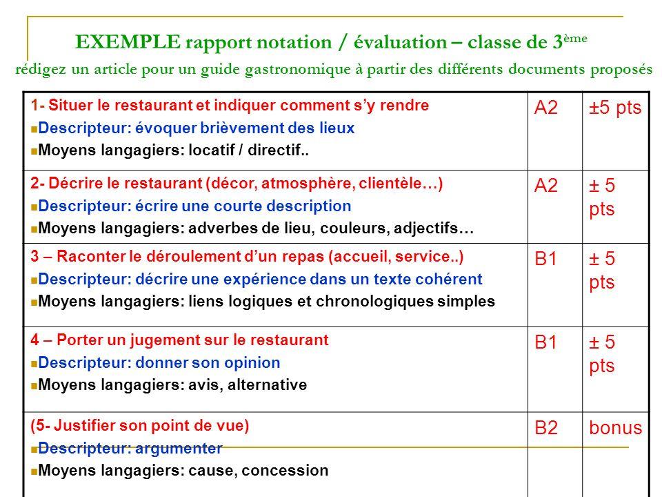 EXEMPLE rapport notation / évaluation – classe de 3 ème rédigez un article pour un guide gastronomique à partir des différents documents proposés 1- S
