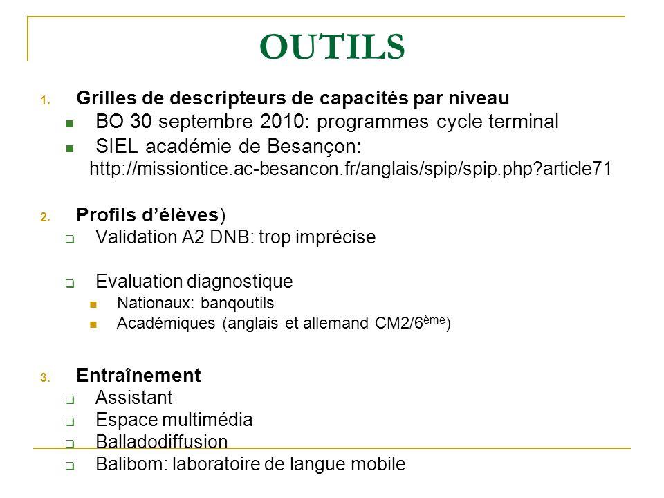 OUTILS 1. Grilles de descripteurs de capacités par niveau BO 30 septembre 2010: programmes cycle terminal SIEL académie de Besançon: http://missiontic
