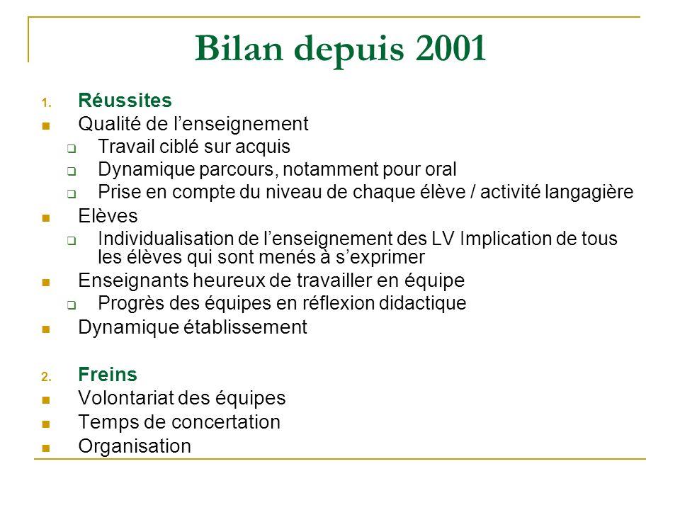Bilan depuis 2001 1. Réussites Qualité de lenseignement Travail ciblé sur acquis Dynamique parcours, notamment pour oral Prise en compte du niveau de