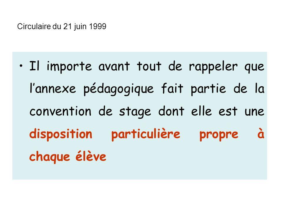 Circulaire du 21 juin 1999 Il importe avant tout de rappeler que lannexe pédagogique fait partie de la convention de stage dont elle est une disposition particulière propre à chaque élève
