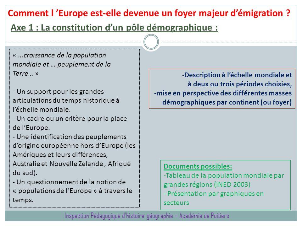 Comment l Europe est-elle devenue un foyer majeur démigration ? Axe 1 : La constitution dun pôle démographique : Documents possibles: -Tableau de la p